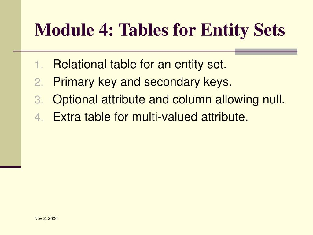 Module 4: Tables for Entity Sets