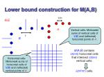 lower bound construction for m a b