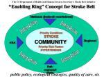 enabling ring concept for stroke belt