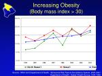 increasing obesity body mass index 30
