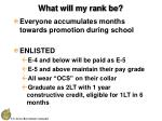 what will my rank be