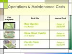 operations maintenance costs