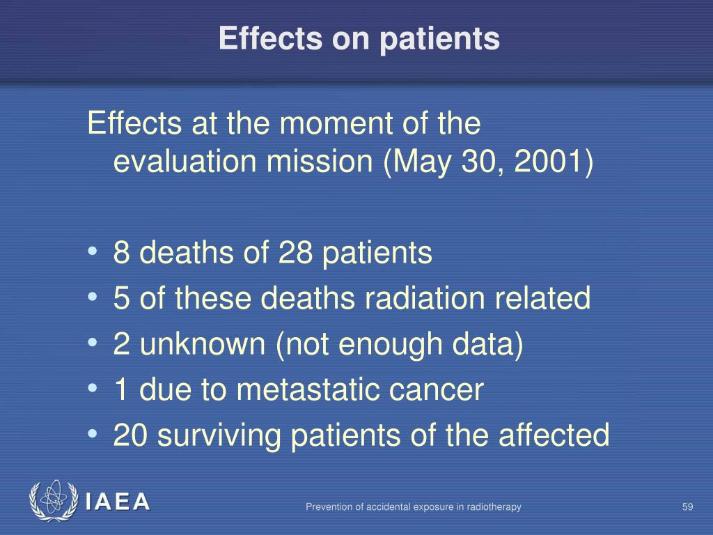 Effects on patients