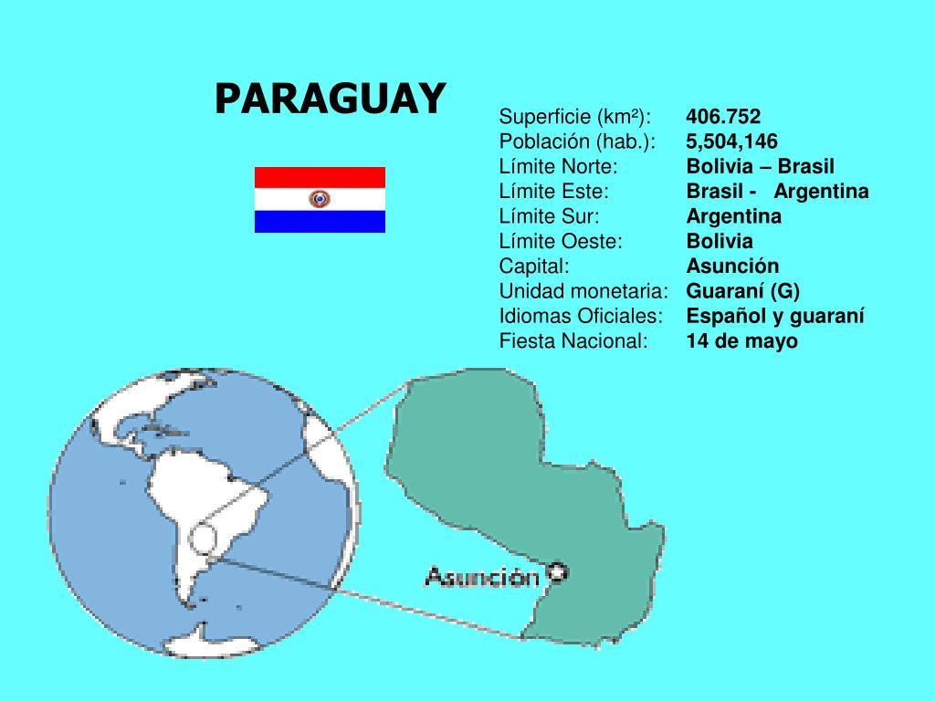Superficie (km²):