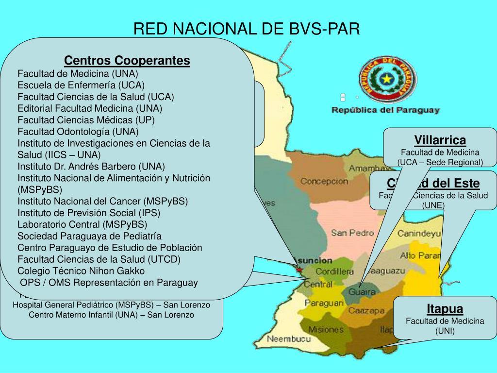 RED NACIONAL DE BVS-PAR