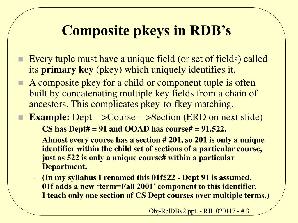 Composite pkeys in RDB's