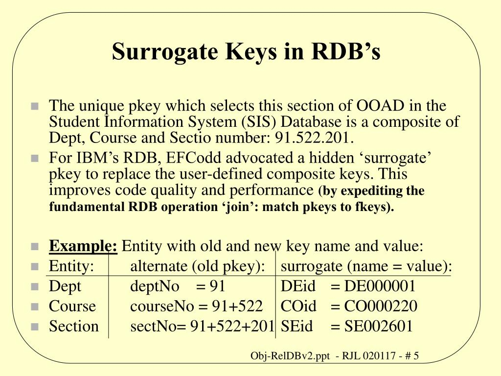 Surrogate Keys in RDB's