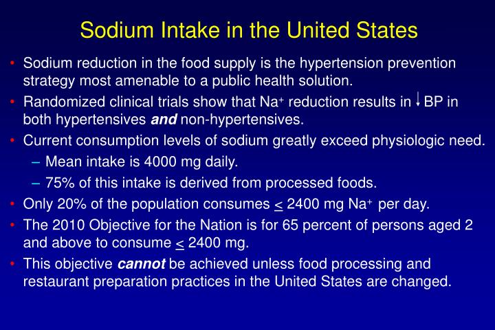 Sodium Intake in the United States