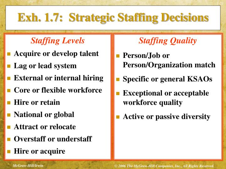 tanglewood stores and staffing strategy essay Case one: tanglewood stores and staffing strategy case one principles: 1 you will first assess the current operating environment for tanglewood in terms of it competitors, structure, employees, culture, values, and human resources function.