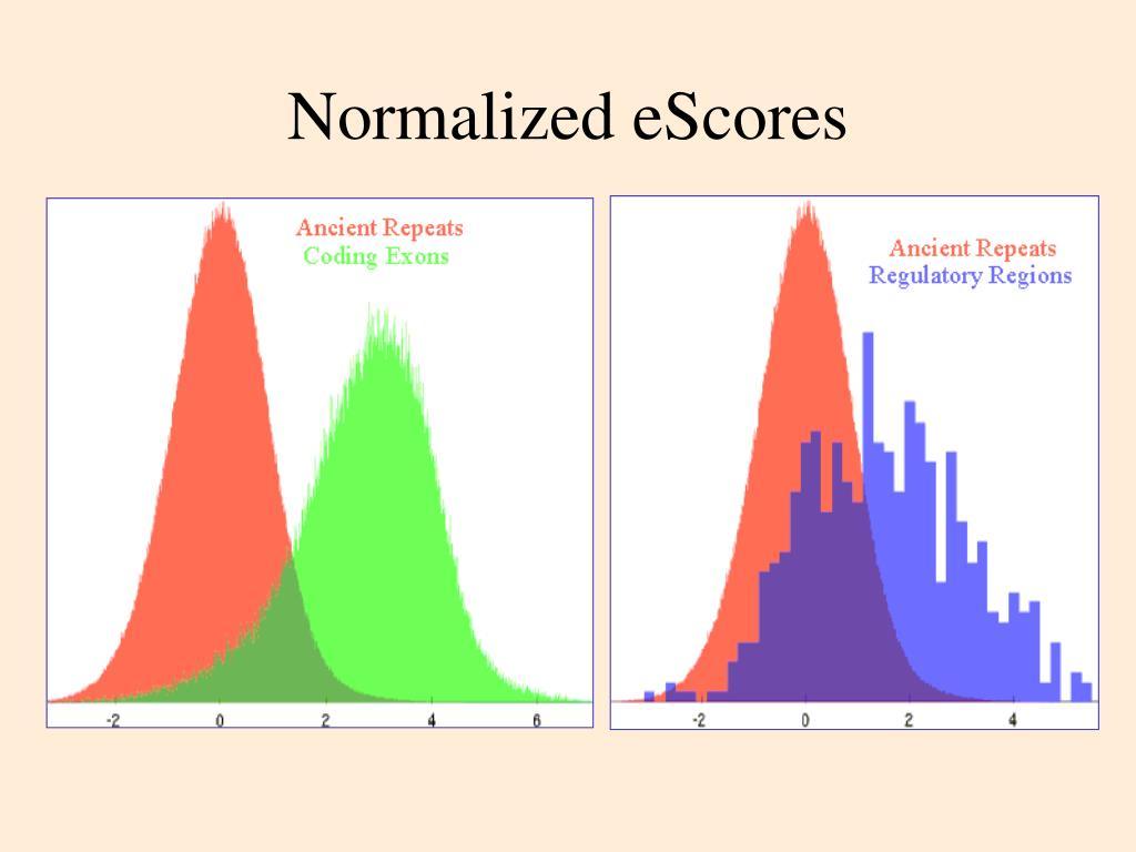Normalized eScores