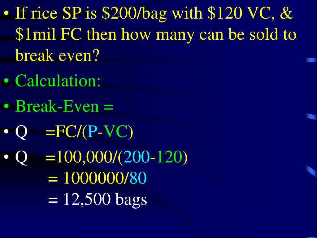 If rice SP is $200/bag with $120 VC, & $1mil FC then how many can be sold to break even?