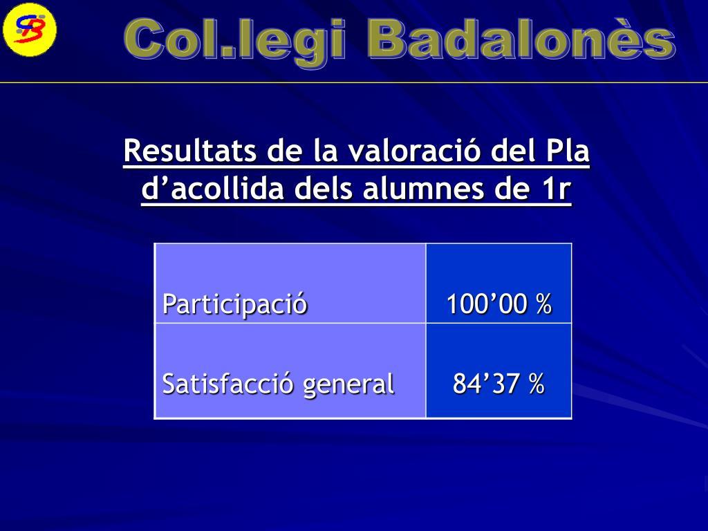 Resultats de la valoració del Pla d'acollida dels alumnes de 1r