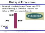 history of e commerce9