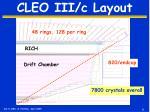 cleo iii c layout