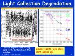 light collection degradation