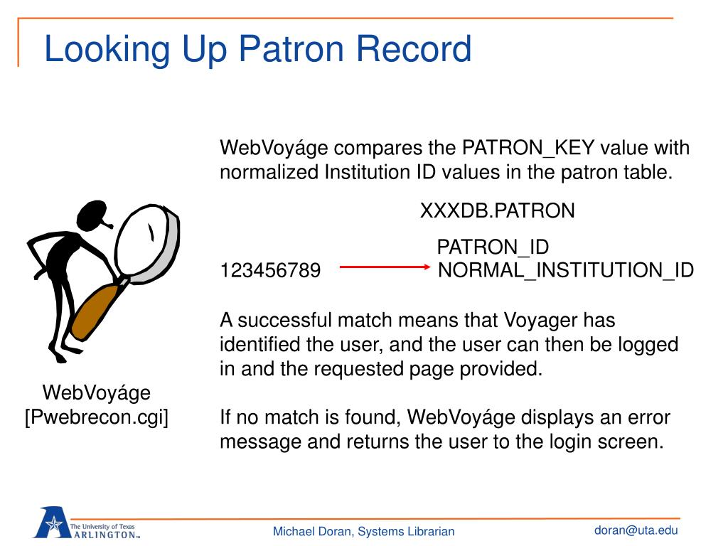 Looking Up Patron Record