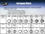 aerospace rivets67