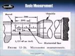 basic measurement90
