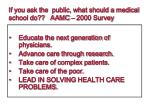 if you ask the public what should a medical school do aamc 2000 survey