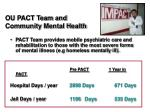 ou pact team and community mental health