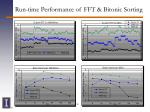 run time performance of fft bitonic sorting