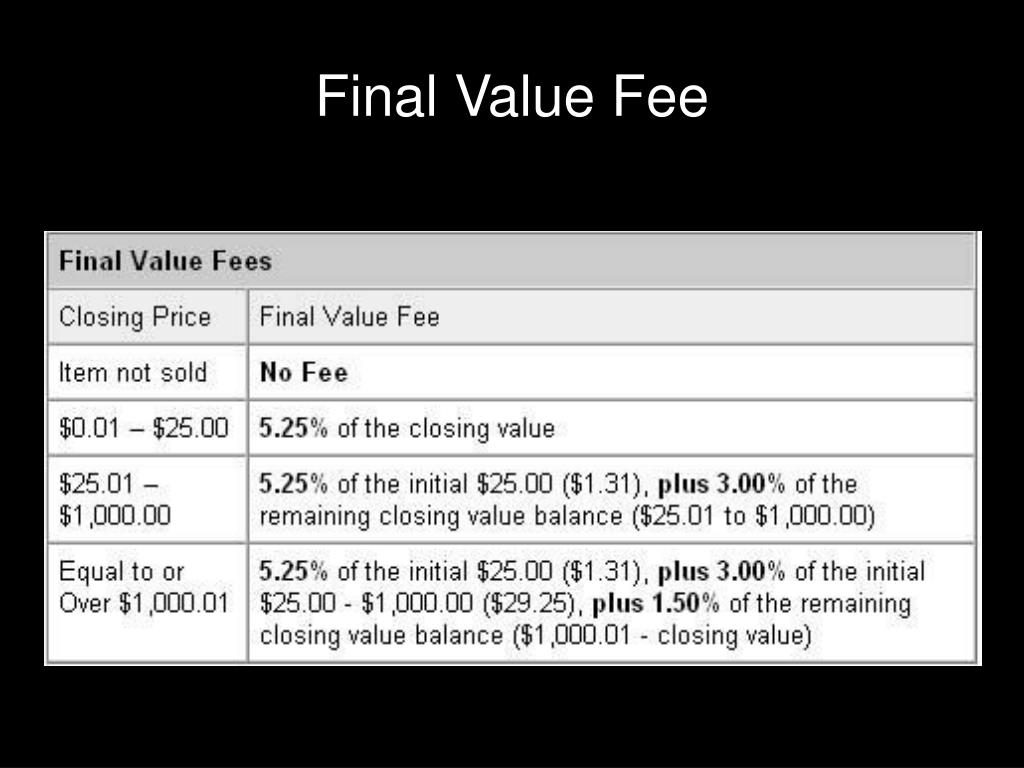 Final Value Fee