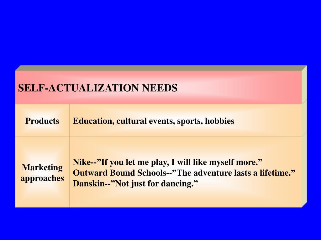 SELF-ACTUALIZATION NEEDS