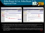ariba buyer 8 2 vs ariba buyer 7 1a approval flow