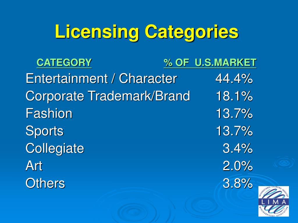 Licensing Categories