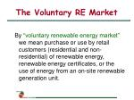 the voluntary re market