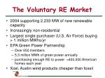 the voluntary re market11