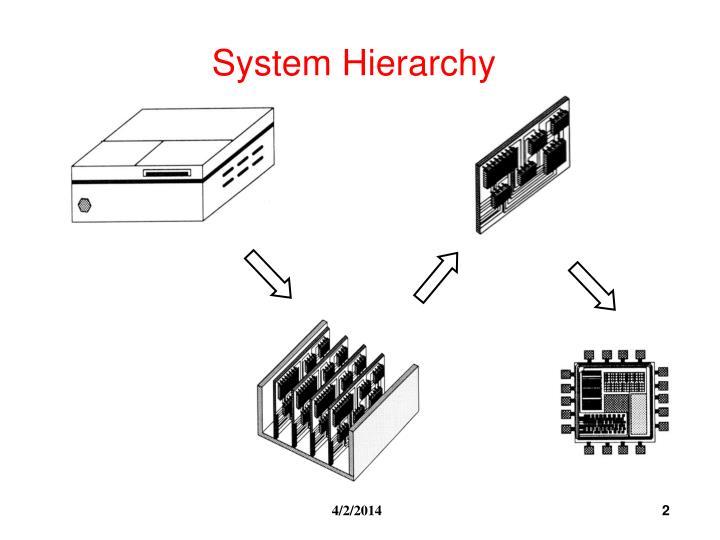 ppt - vlsi physical design automation powerpoint presentation