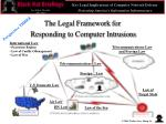 the legal framework for responding to computer intrusions