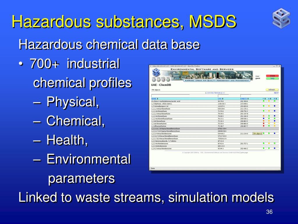 Hazardous substances, MSDS