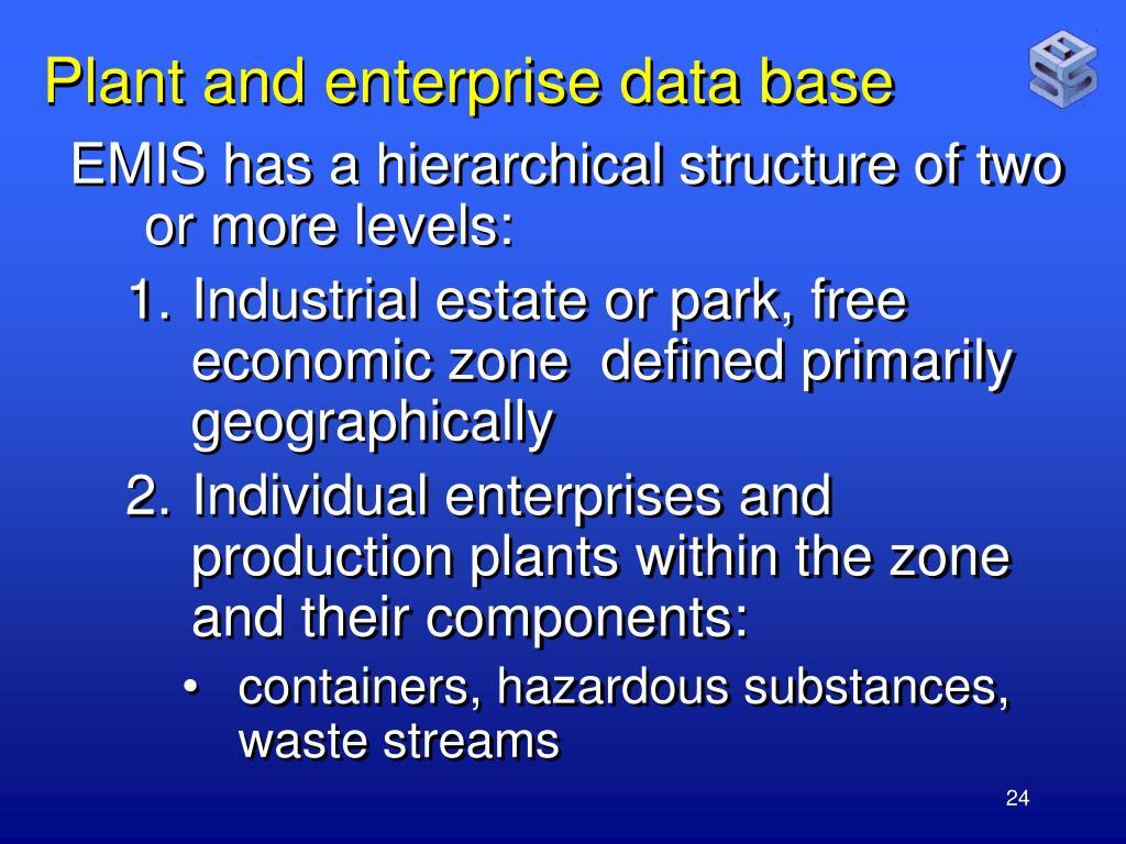 Plant and enterprise data base
