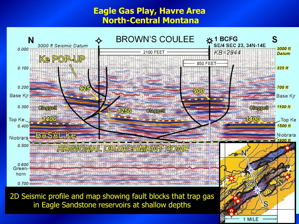Eagle Gas Play