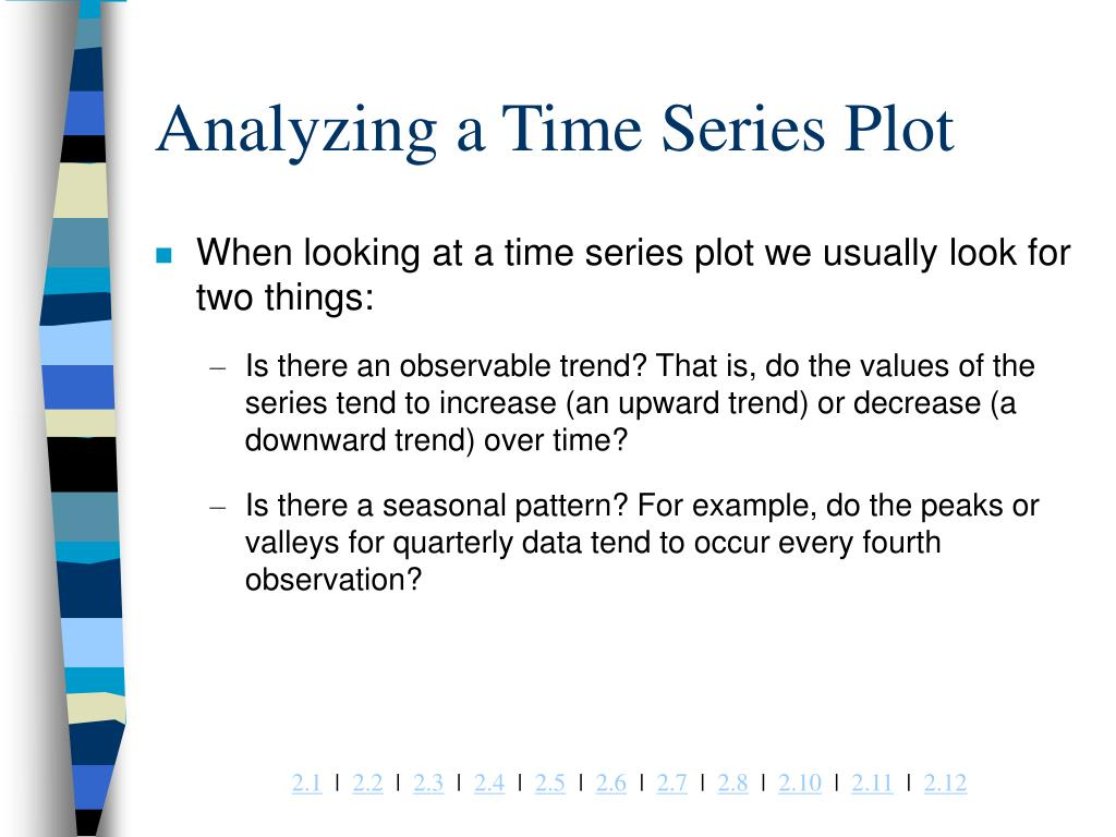 Analyzing a Time Series Plot