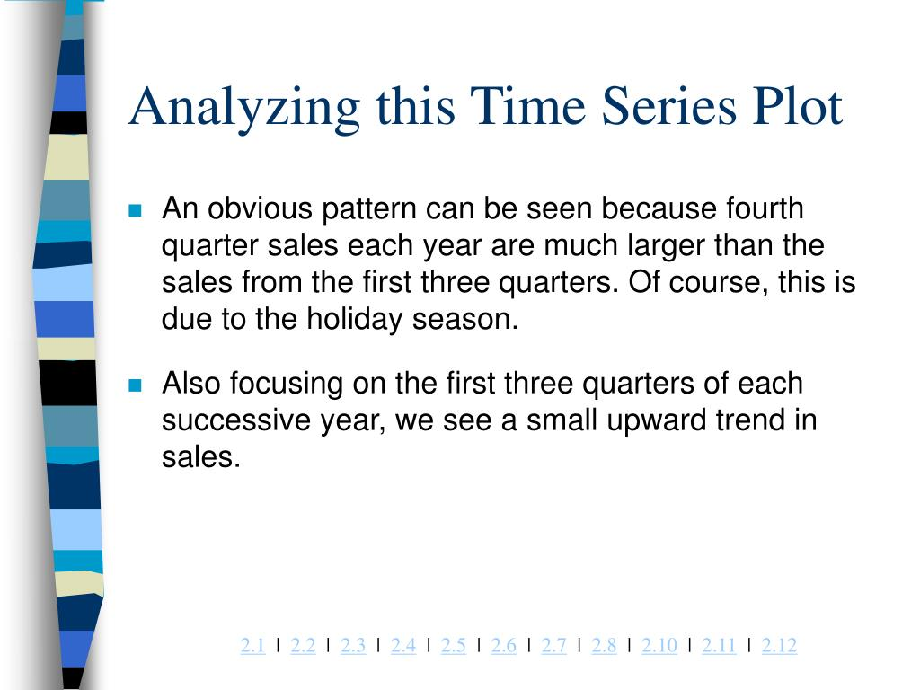 Analyzing this Time Series Plot