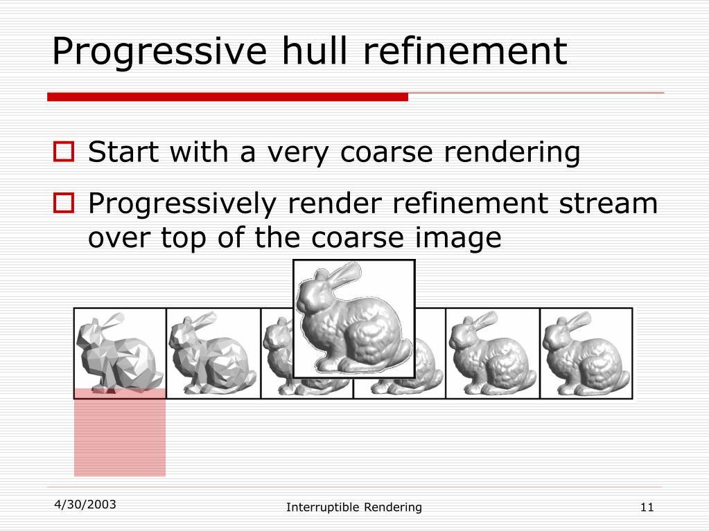 Progressive hull refinement