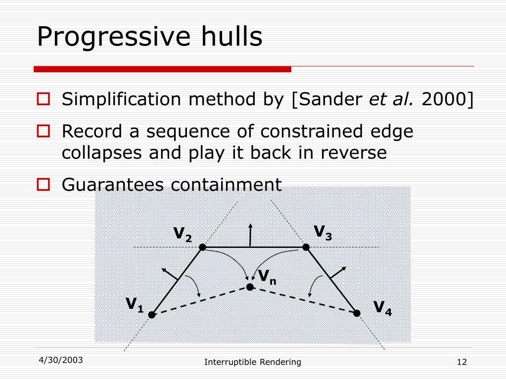 Progressive hulls