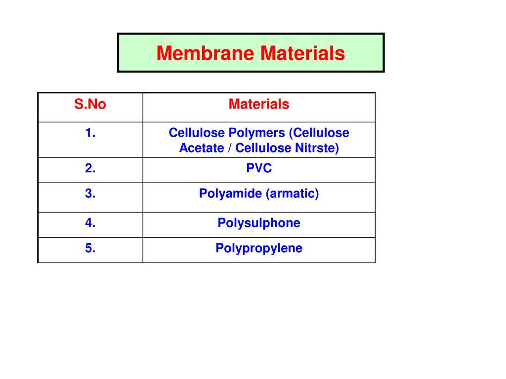 Membrane Materials