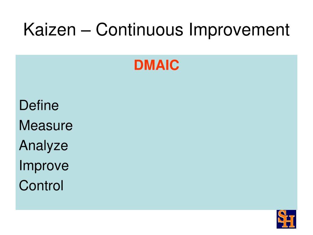 Kaizen – Continuous Improvement