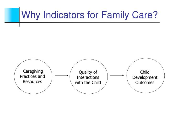 Why indicators for family care