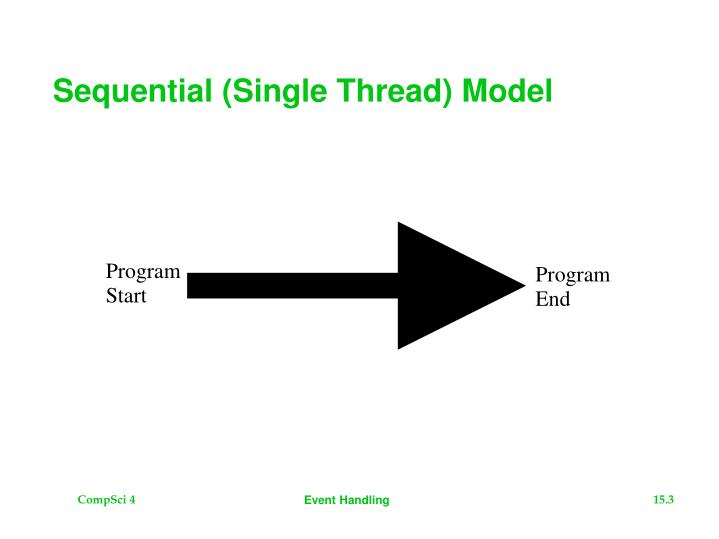 Sequential single thread model