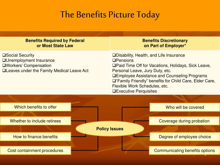 The benefits picture today3