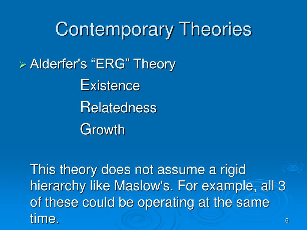 Contemporary Theories