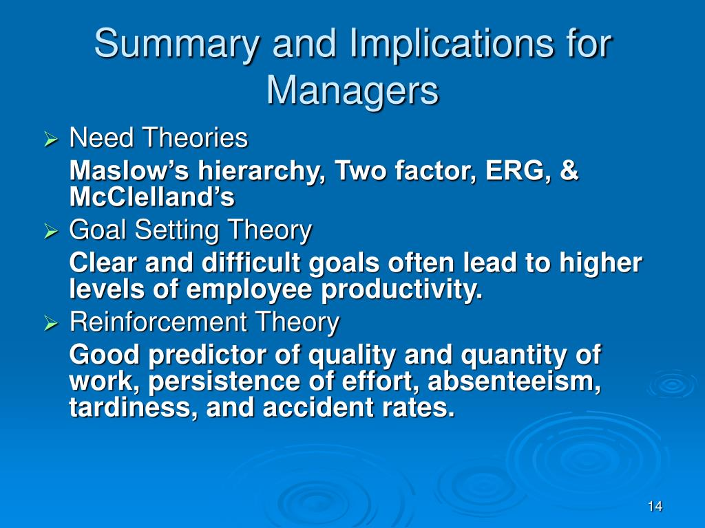 Summary and Implications for Managers