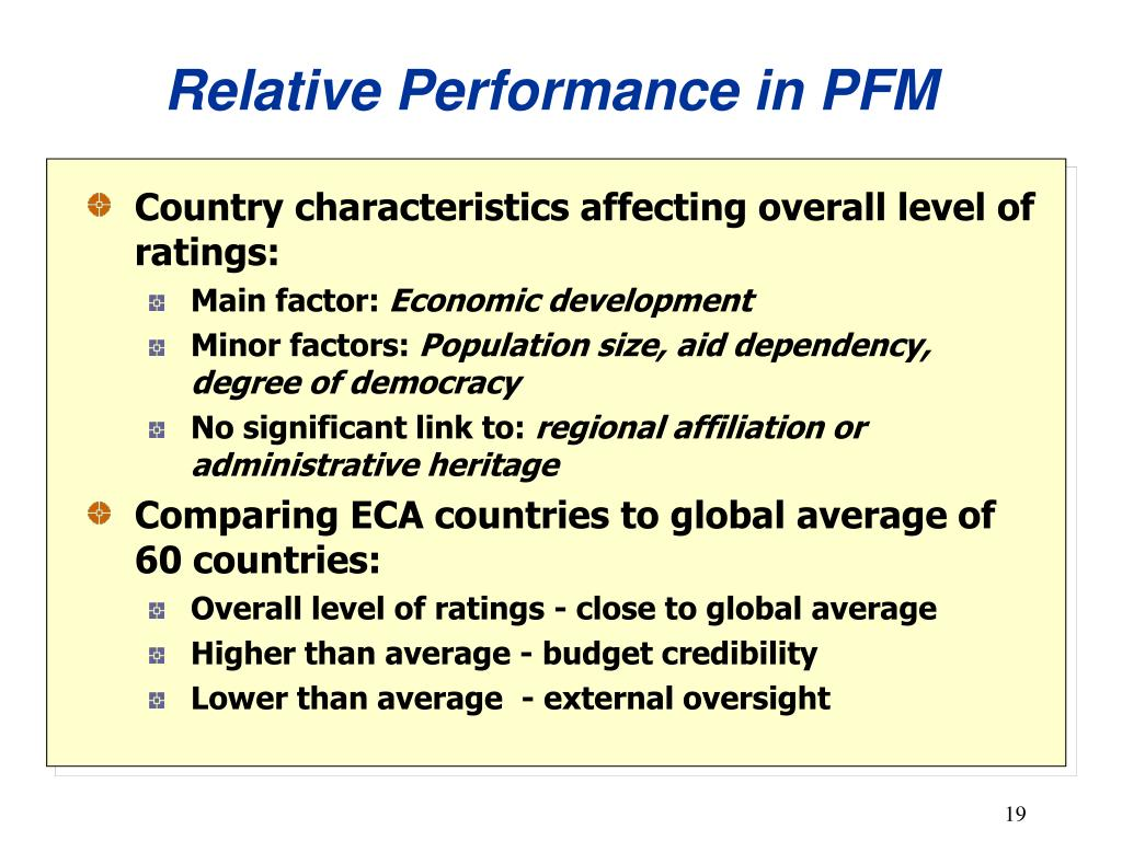 Relative Performance in PFM