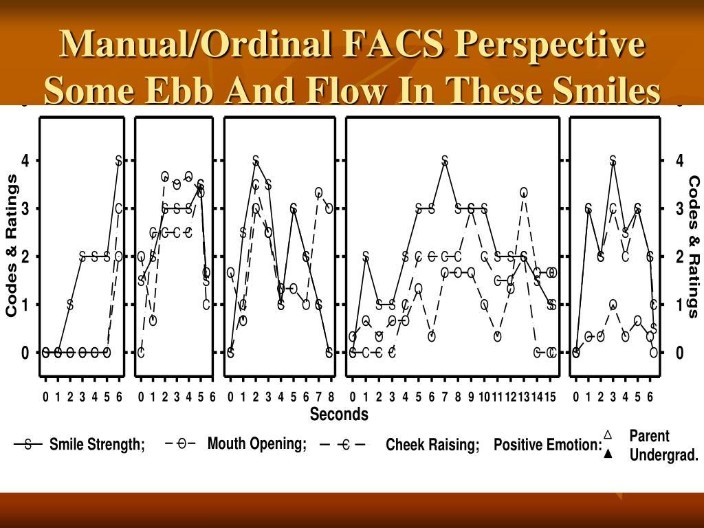 Manual/Ordinal FACS Perspective