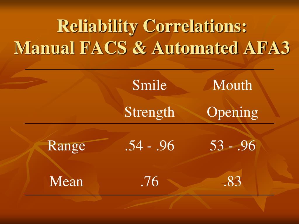 Reliability Correlations: